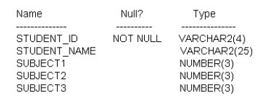 1Z0-051 dumps