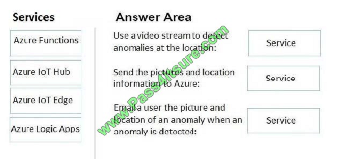 pass4itsure ai-100 exam question q4