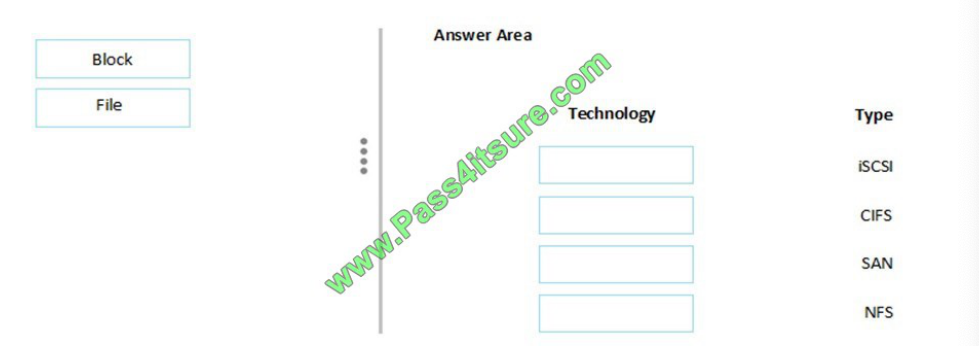 Pass4itsure HP HPE0-S56 exam questions q3