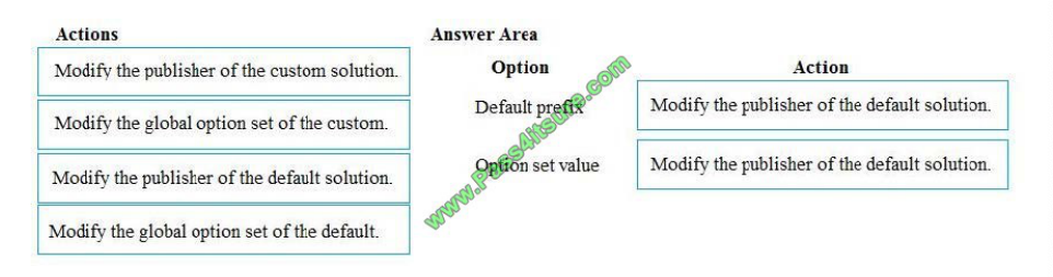 Pass4itsure Microsoft MB-200 exam questions q8-2