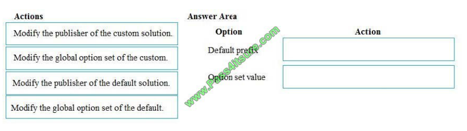 Pass4itsure Microsoft MB-200 exam questions q8