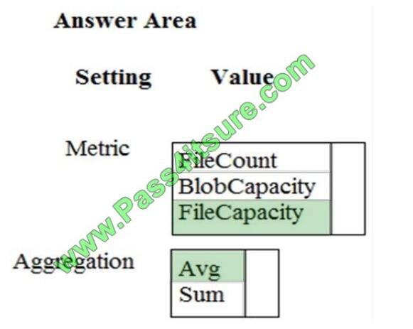 Pass4itsure dp-200 exam questions-q10-2