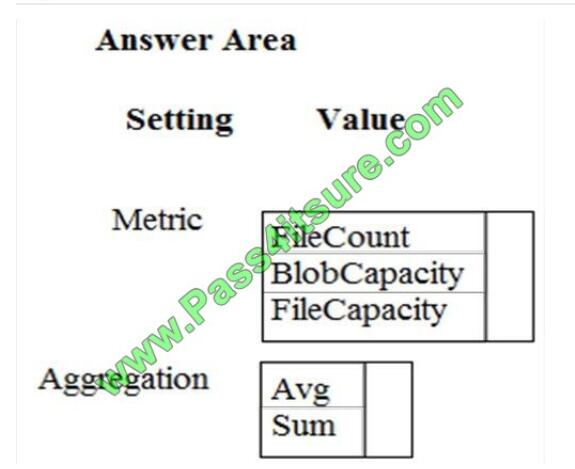 Pass4itsure dp-200 exam questions-q10