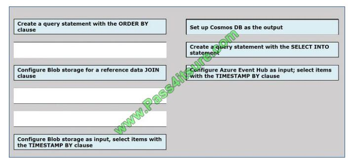 Pass4itsure dp-200 exam questions-q12-2