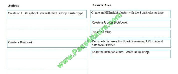 Pass4itsure dp-200 exam questions-q8-2