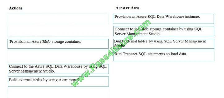 Pass4itsure dp-200 exam questions-q9-2