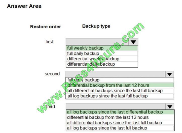 Pass4itsure dp-201 exam questions-q8-2