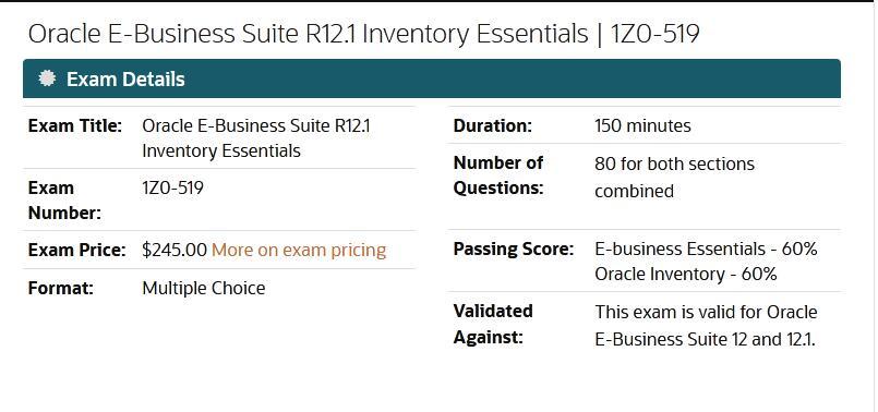 1Z0-519 Exam