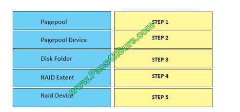 Pass4itsure DES-1721 exam questions-q2