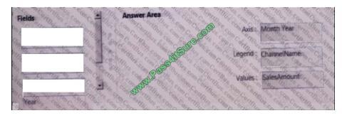 Certfans 70-779 exam questions-q1-3