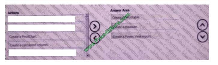 Certfans 70-779 exam questions-q6-3